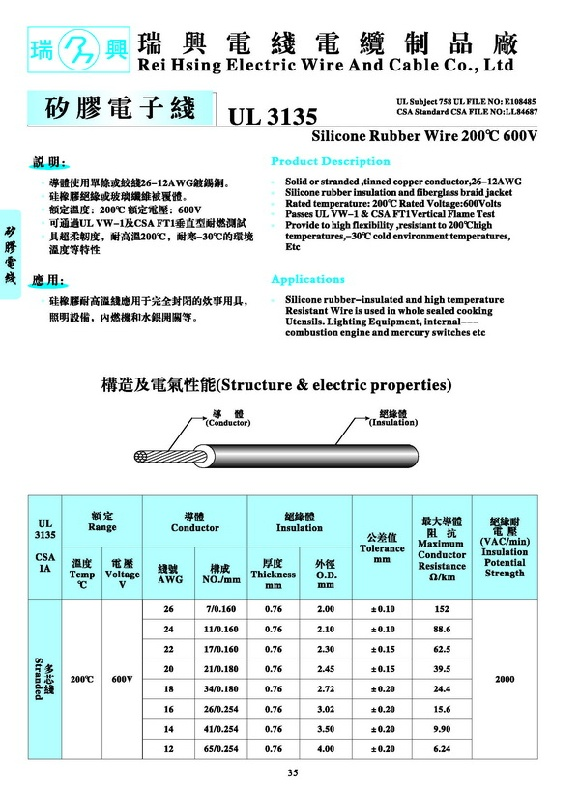 UL3135 Silicone Rubber Wire 200C 600V from Rei Hsing Electric Co.,Ltd